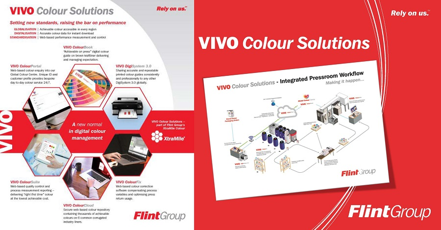 A Flint Group divisão banda estreita lança o sistema VIVO Colour Solutions